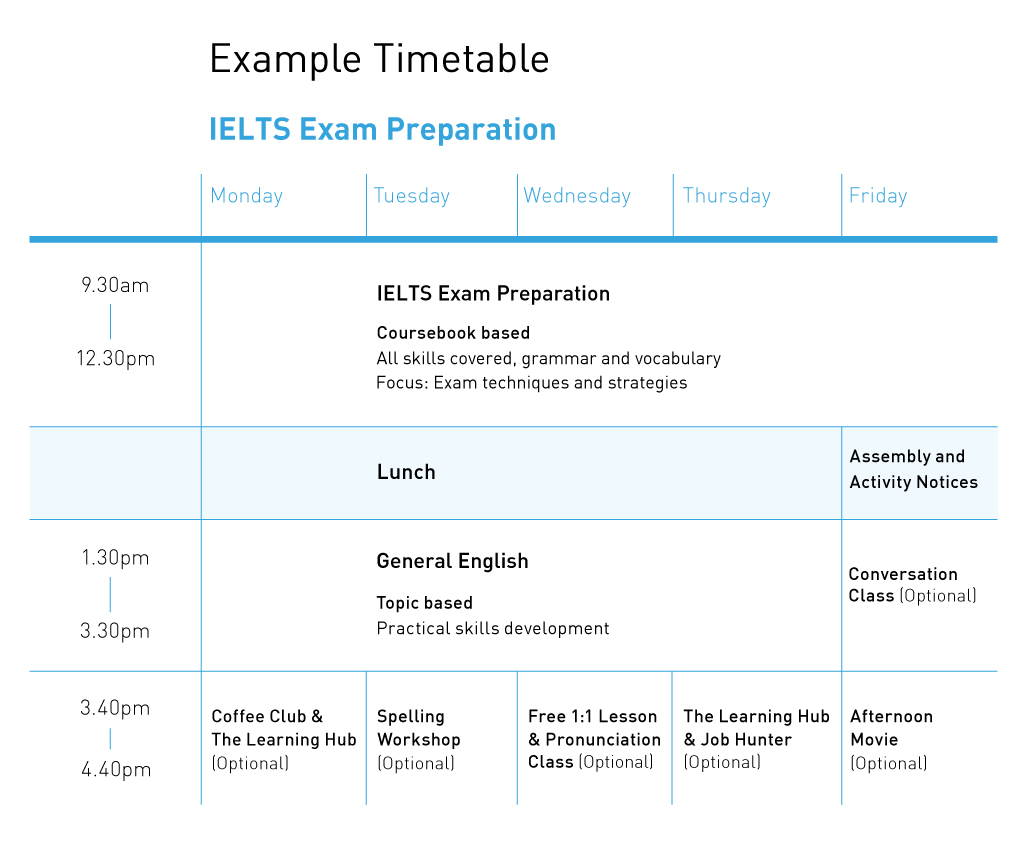 IELTS Example Timetable